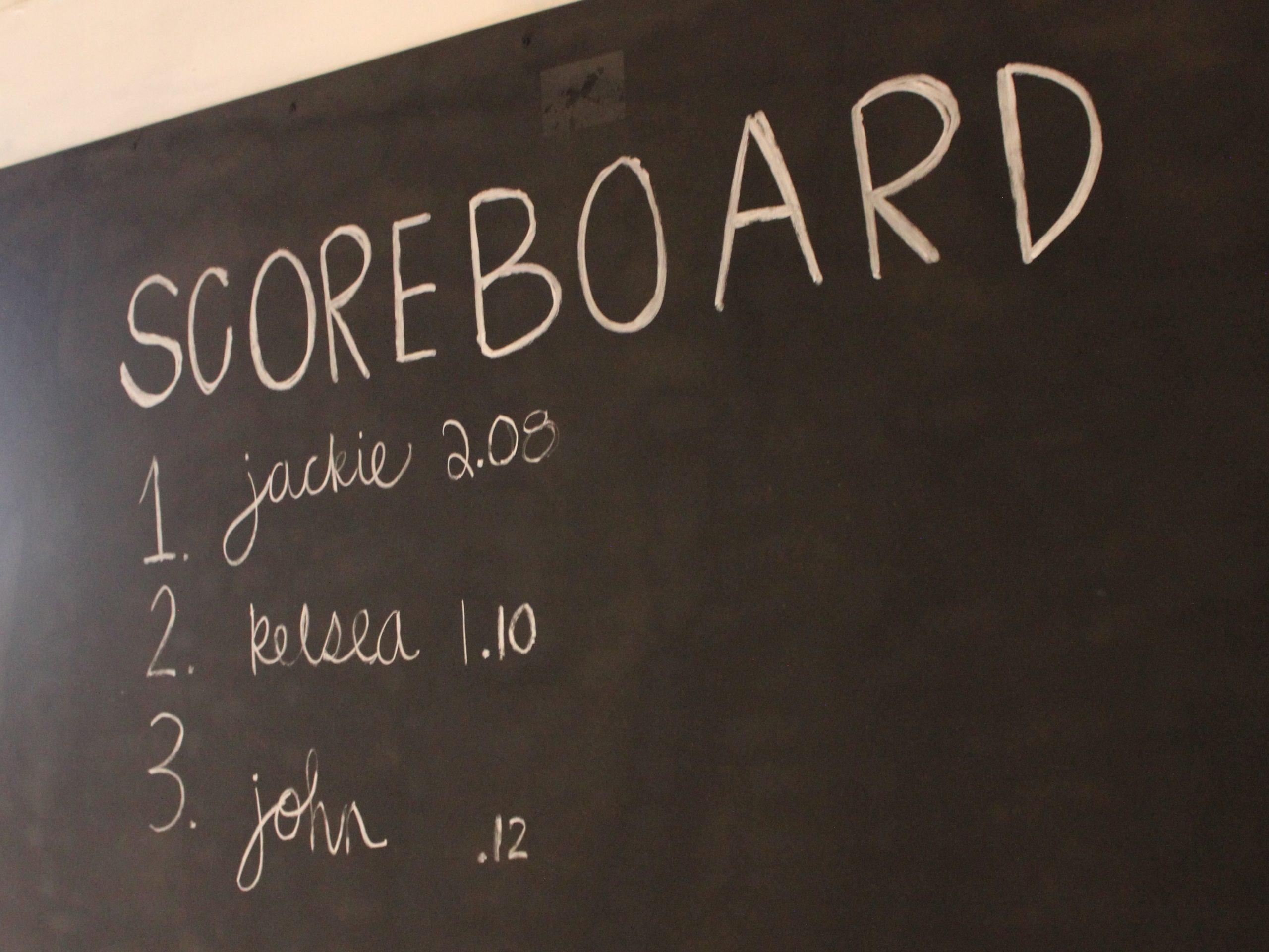 ESR-Activity-Scoreboard